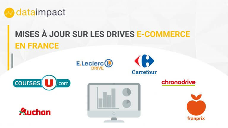 updates on e-commerce drives France data impact