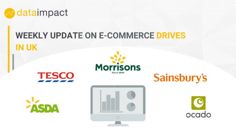 updates on e-commerce drives UK data impact