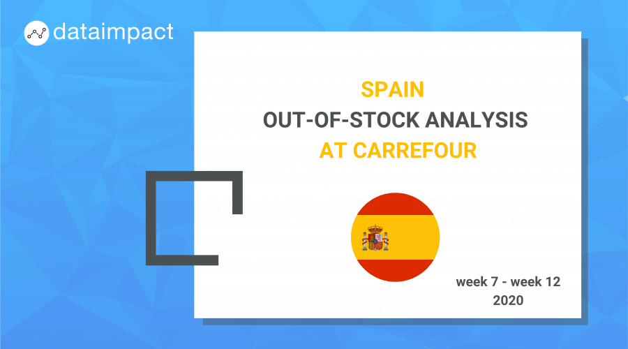 spain analysis out of stock carrefour data impact biscuit coffee category