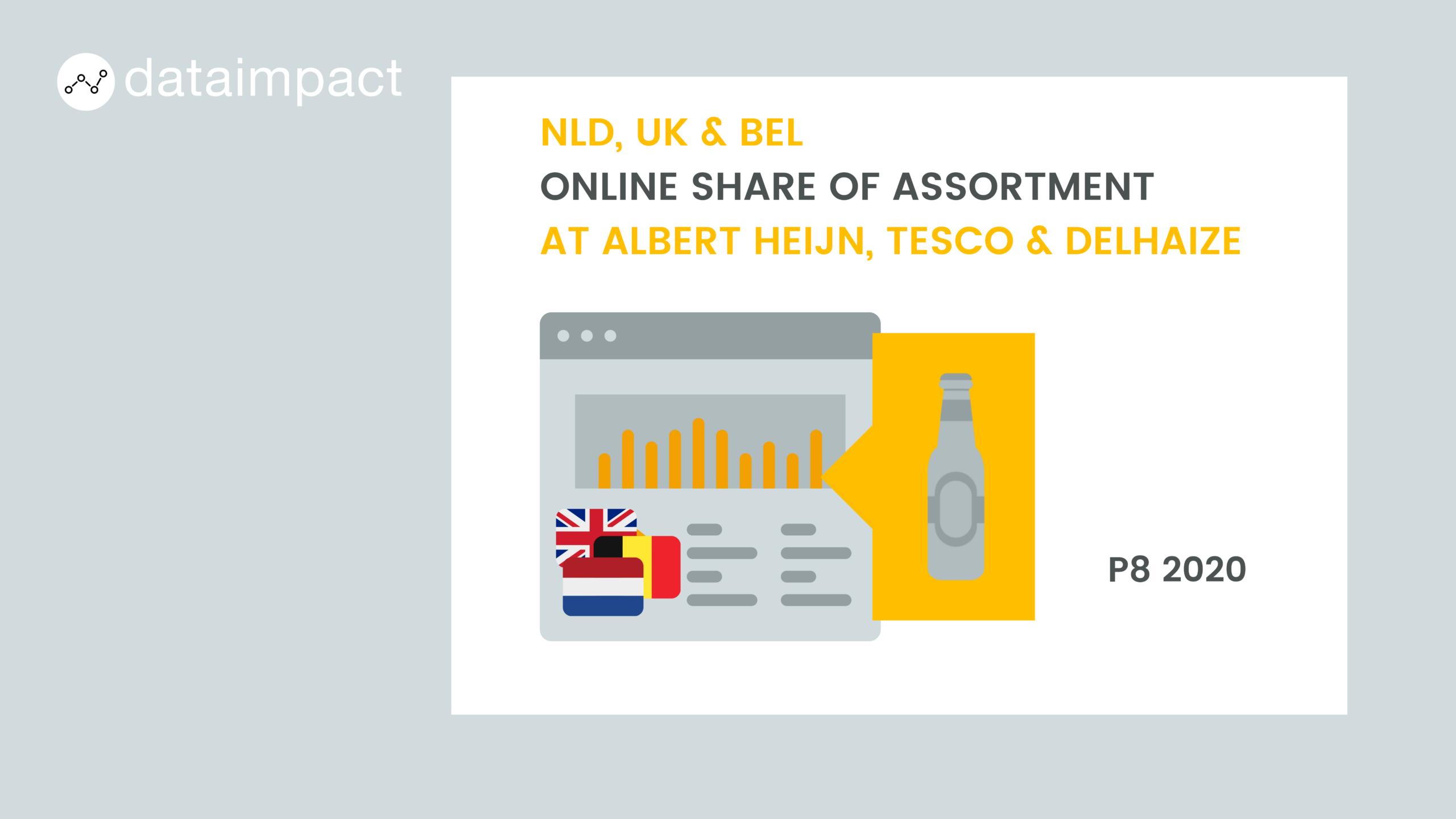 analysis sheet beer assortment at Delhaize Albert Heijn and Tesco