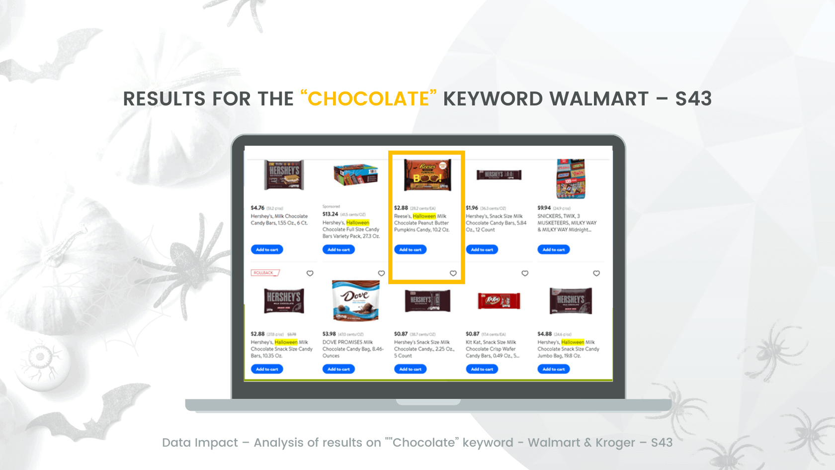 chocolate keyword walmart search