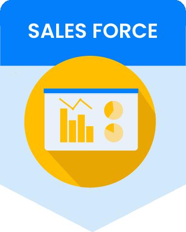 sales omnichannel performance CPG